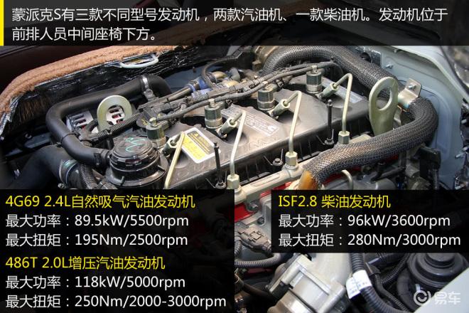 风景G9体验蒙派克S改装车