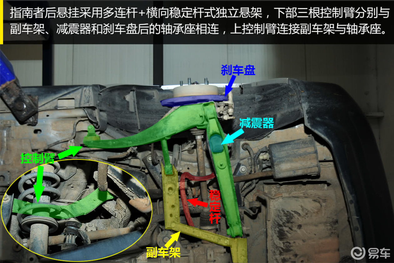 指南者底盘解析 四驱结构简单越野需谨慎