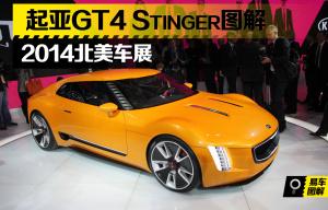GT概念车图片