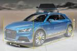 奥迪Allroad quattro(进口)奥迪Allroad猎装概念车图解图片