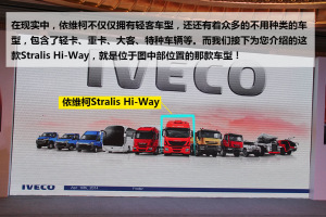 Turbo DailySTRALIS HI-WAY图解图片