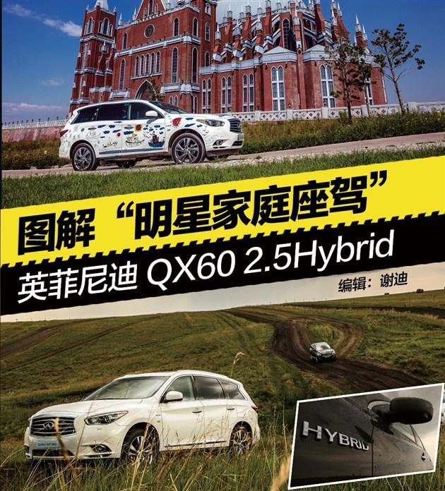图解明星家庭座驾英菲尼迪QX60 2.5Hybrid