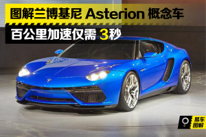 Asterion图片