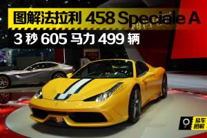 法拉利458图解法拉利458 Speciale A图片