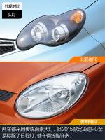 比亚迪F02015款 1.0L 手动 铉酷型图片