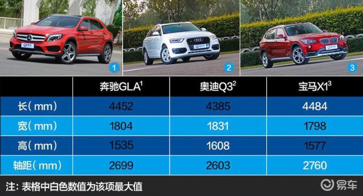 奔驰GLA级北京GLA 260图解(571766);