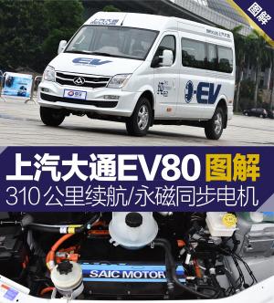 上汽大通MAXUS EV80图片