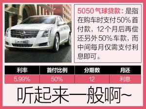 XTSXTS金融购车方案分析