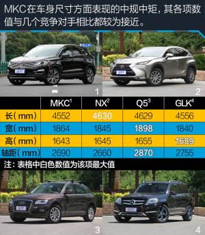 林肯MKC(进口)MKC总统系列单车评测图片