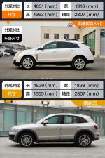 凯迪拉克SRX(进口)SRX对比Q5图片