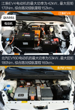江淮iEV4对比北汽EV160 电动汽车哪家强