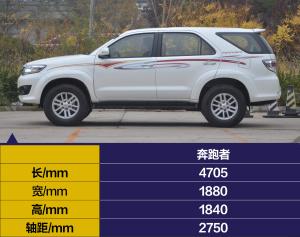 Fortuner实拍丰田奔跑者 平行进口的硬派7座SUV图片