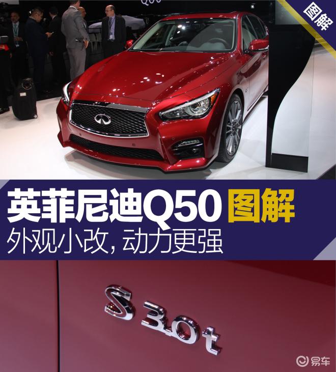 英菲尼迪Q50外观小改/动力更强 图解新款英菲尼迪Q50