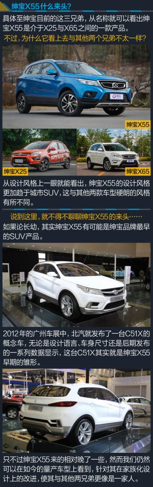 绅宝X552016款 1.5T 自动 豪华版图片