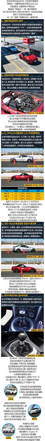 丰田86全图2图片