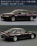 日产GT-R新GT-R 试驾图解图片