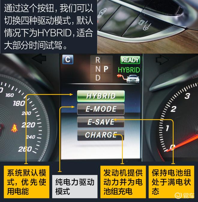 奔驰C级C350eL评测图解