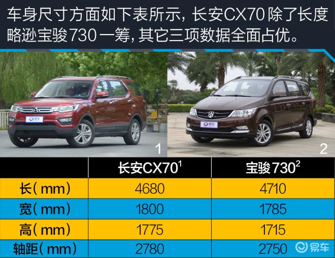 长安欧尚CX7001--