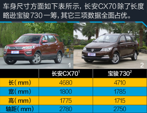 长安CX7001--图片