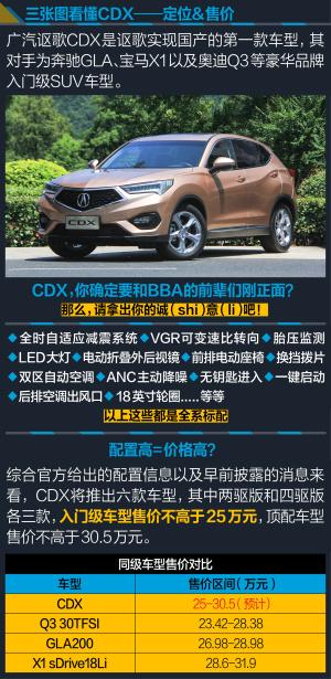 讴歌CDX试驾广汽讴歌CDX图片