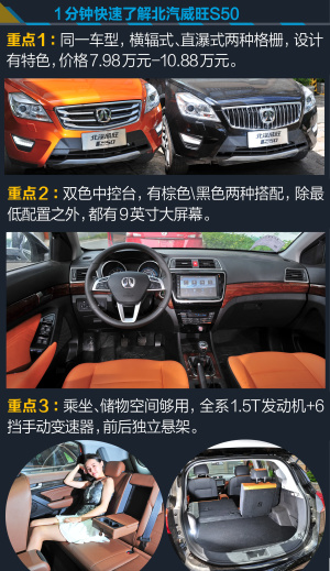 北汽威旺S50威旺S50 1.5T 试驾图解图片