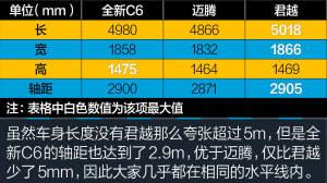C6东风雪铁龙C6 1.8THP自动