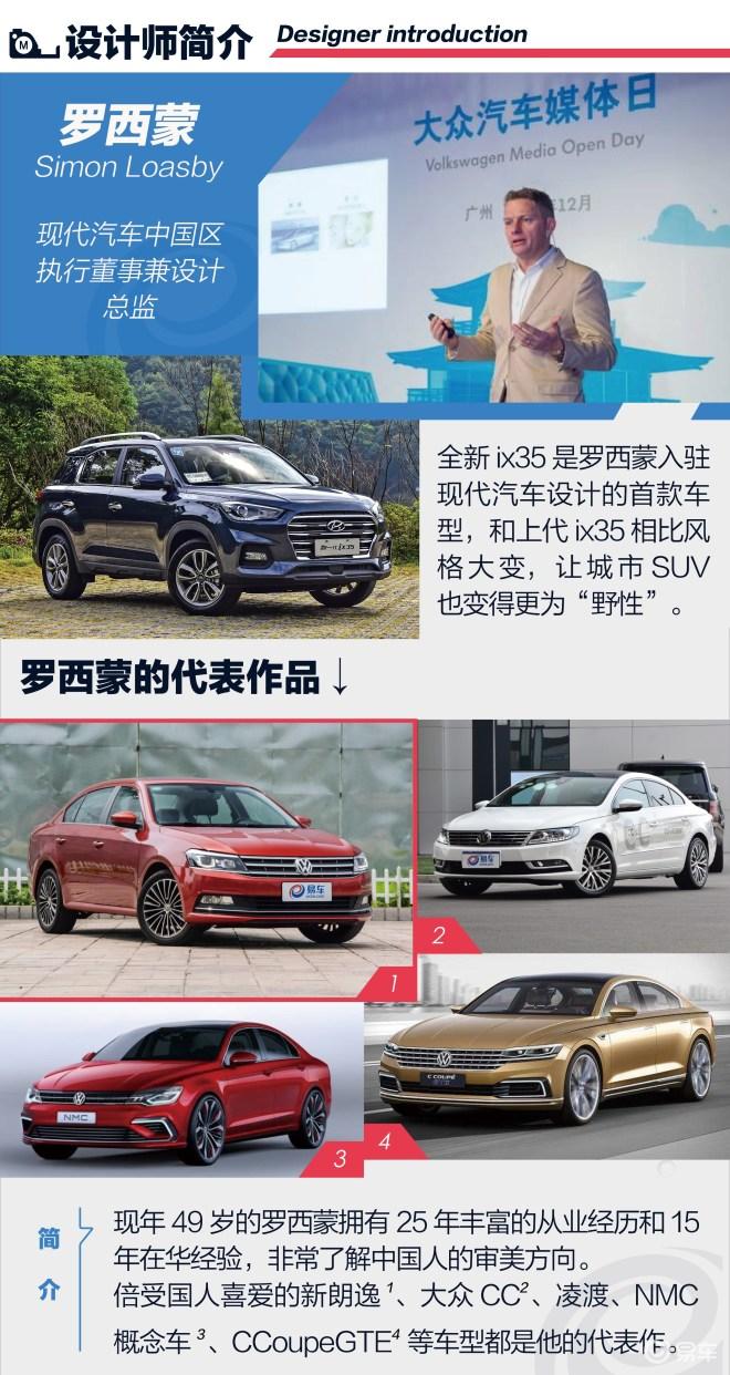 抢先试驾北京现代全新ix35