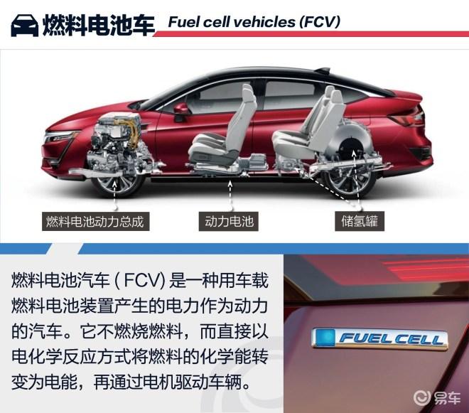 试驾本田氢燃料电池车