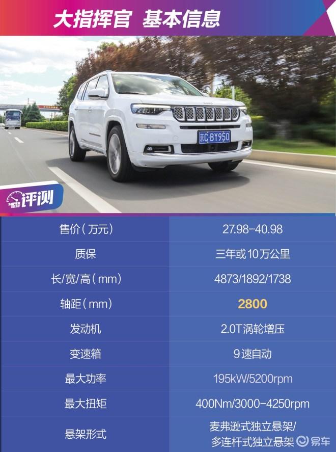 Jeep大指挥官长测第二篇 同级最强2.0T/越级的品质感