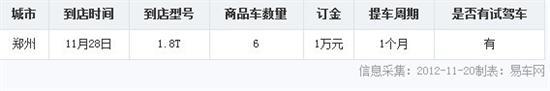 进口大众夏朗1.8T即将到店 全面接受预订