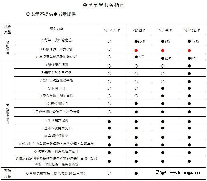 平安车险电话是多少?95511等都是平安车险服务热线