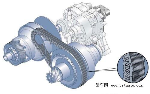 天籁自动变速器结构图片