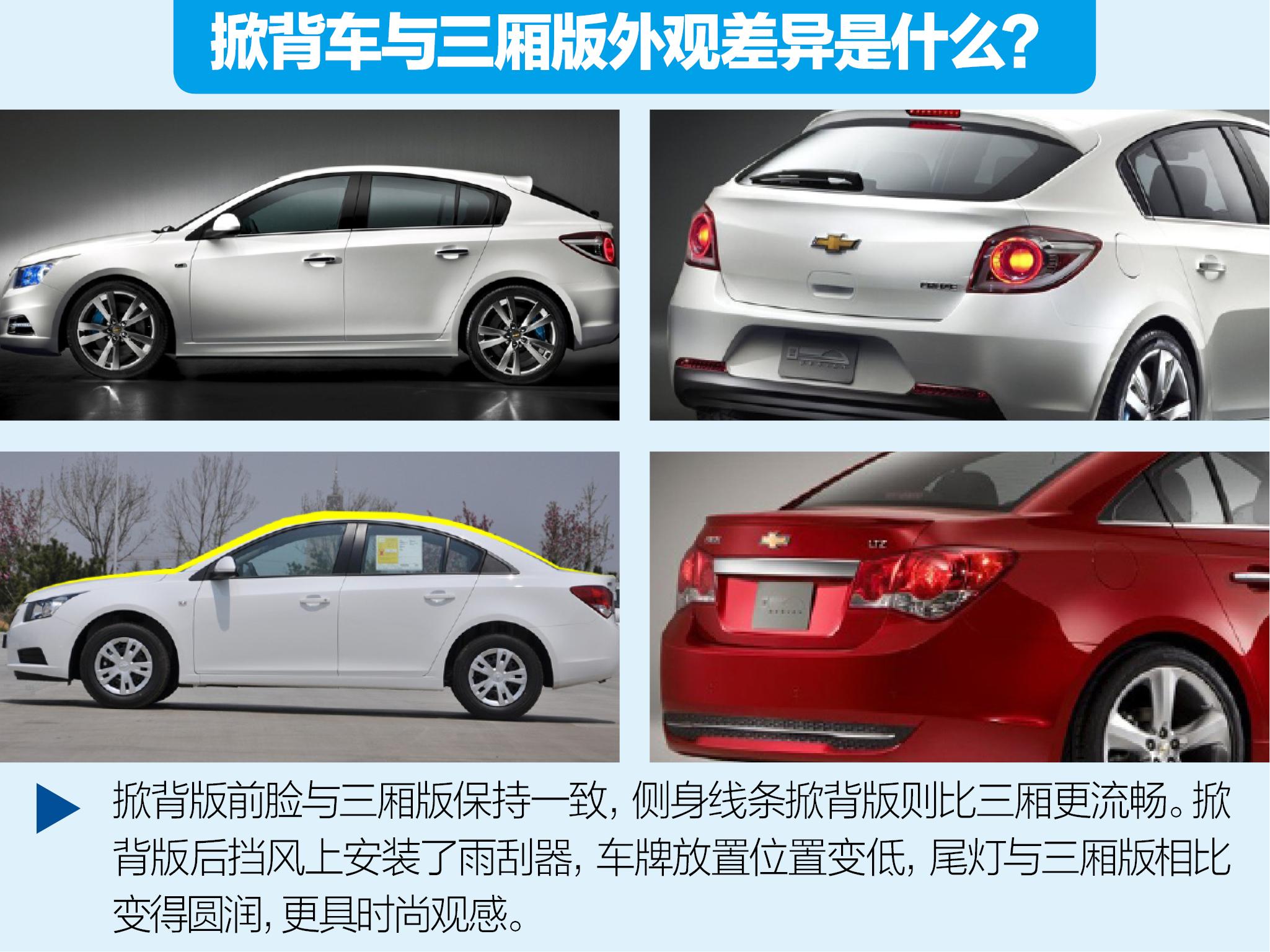 什么是两厢车和三厢车_掀背车是什么意思 三厢车和掀背车的区别-汽车