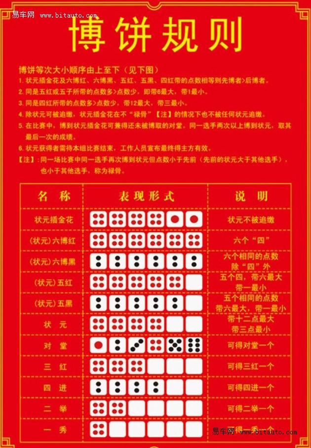 """那么在中秋节期间福建区各经销商都有哪些有关""""博饼""""的主题活动呢?"""