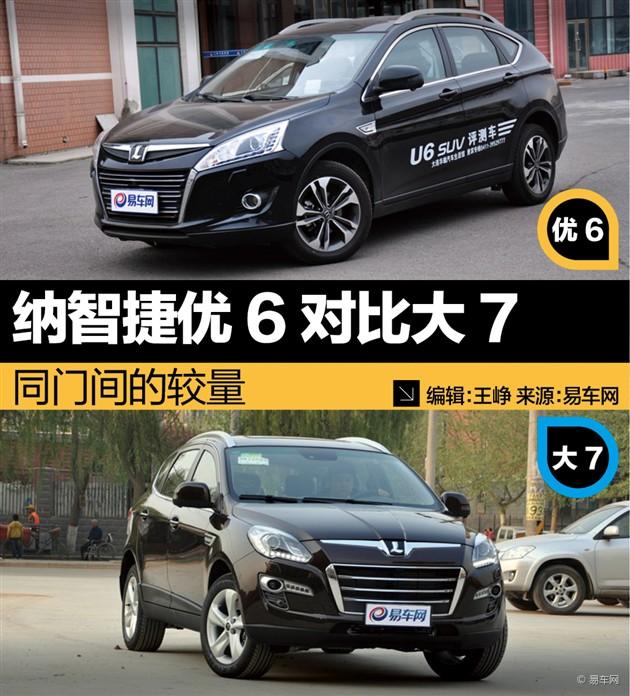 同门间的较量 纳智捷优6 SUV对比大7 SUV