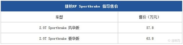 捷豹XF Sportbrake旅行车沈阳车展上市