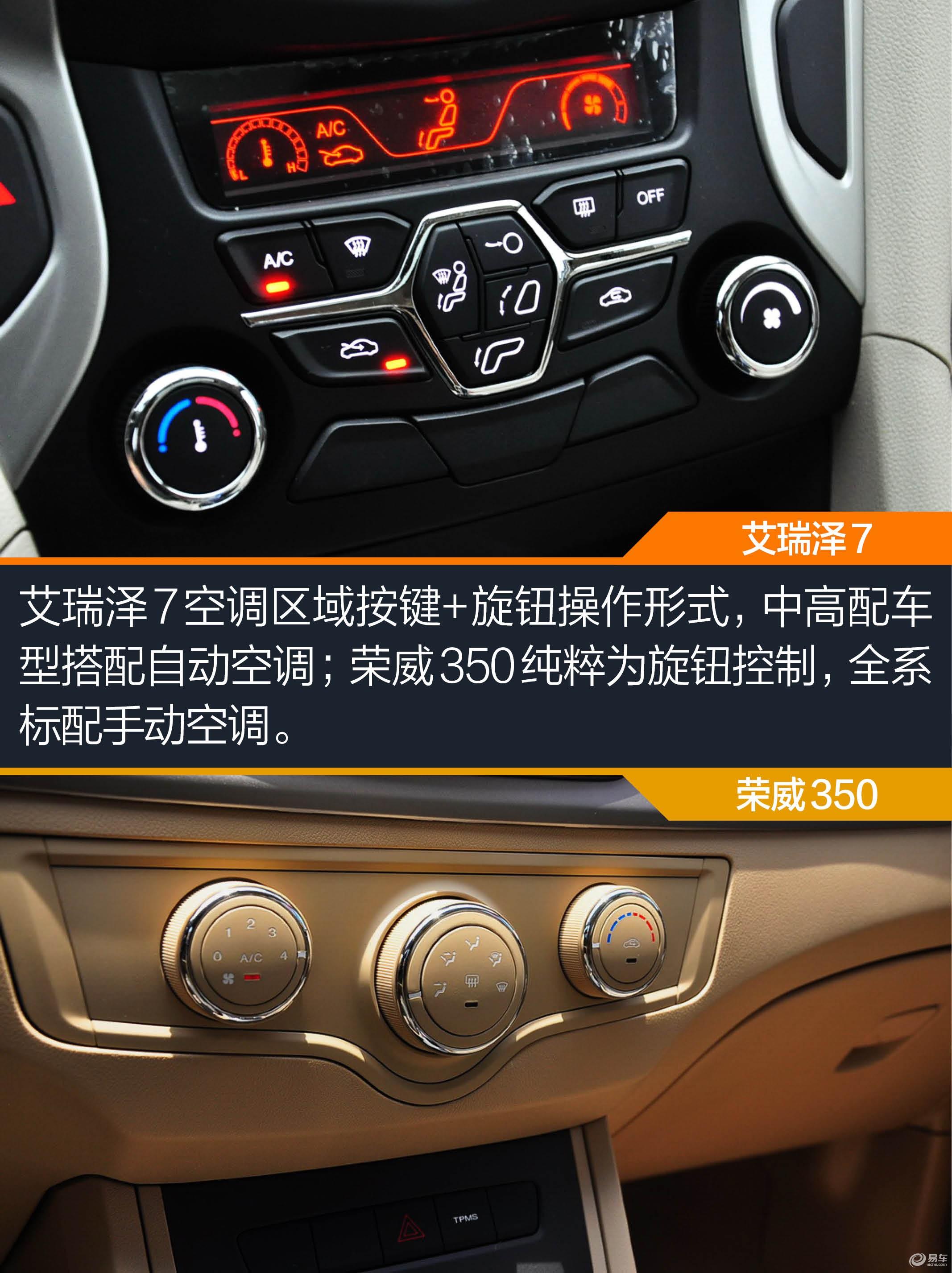 艾瑞泽7对荣威350 艾瑞泽7配置更丰富高清图片