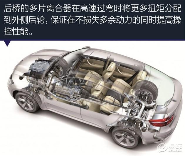 在刚刚结束的2016北京车展上,BMW为中国消费者带来了全新BMW X1长轴版车型(F49)。新一代X1采用BMW旗下最新UKL平台,使得空间相比上一代X1(E84)有了巨大提升。新一代X1还将搭载BMW全新设计的xDrive系统,特殊的xDrive系统不仅保留了BMW传统四驱前后轴均可实现0:100扭矩分配的特点,在不需要四驱情况下,还可以纯前驱模式行驶,以获得更优秀的油耗表现。  与一般车企四驱技术不同,BMW xDrive自诞生之起便将注意力更集中在了提高公路操控性与乐趣这一层面上。在三十余年的演变