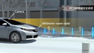 皇冠PCS预碰撞安全系统详解