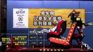宝贝第一 易车儿童安全座椅碰撞测试