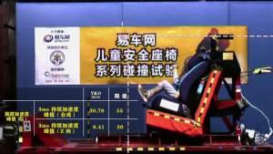 YKO 易车儿童安全座椅系列碰撞测试