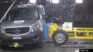 2013款新奔驰Citan 欧洲碰撞测试