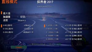 2017款雪佛兰探界者 赛道直线加速实测
