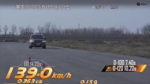 福特翼虎 2018款四驱 尊翼版 加速1