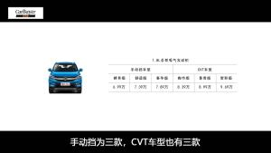 【这车怎么买】6.99万起的东风风光S560选哪款最值?