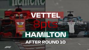 维特尔 vs 汉密尔顿!2018 世界冠军之争!
