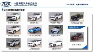 中保研发布C-IASI 2018年度第二批车型评测结果