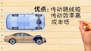 漫说车|前驱、后驱、四驱,到底哪种驱动方式好?