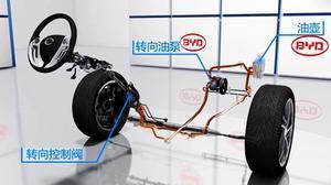 2015款比亚迪秦 液压助力转向装置