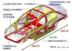 东风标致508之1600兆帕掀汽车安全革命